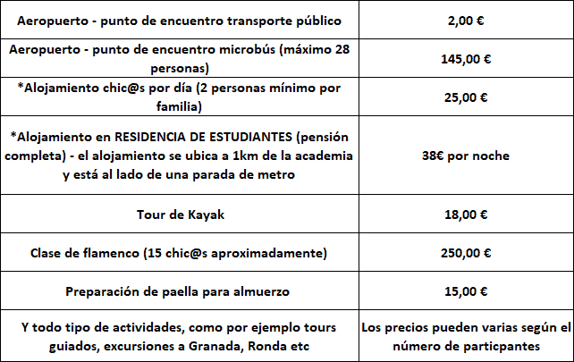 Learning Spanish - precios de alojamiento y actividades